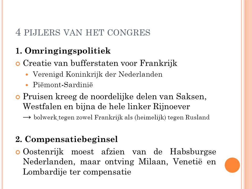 4 pijlers van het congres