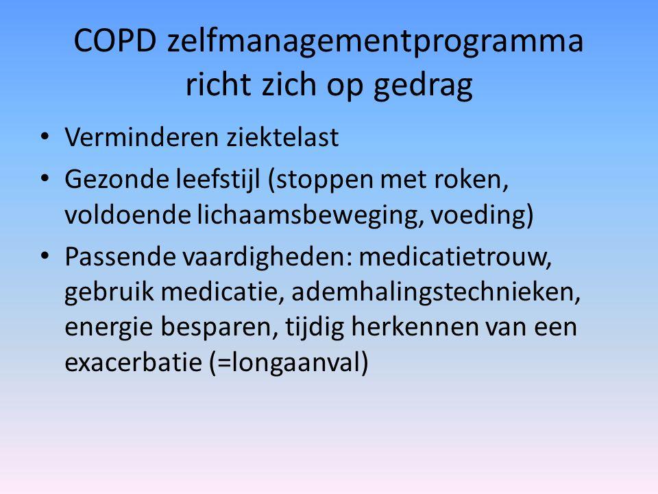 COPD zelfmanagementprogramma richt zich op gedrag