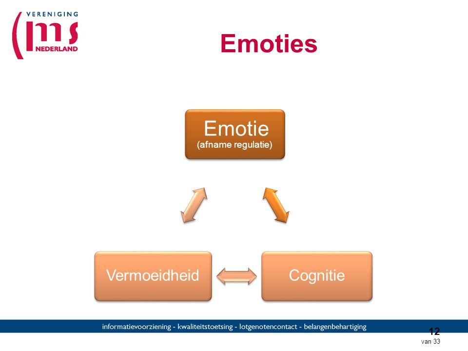 Emotie (afname regulatie)