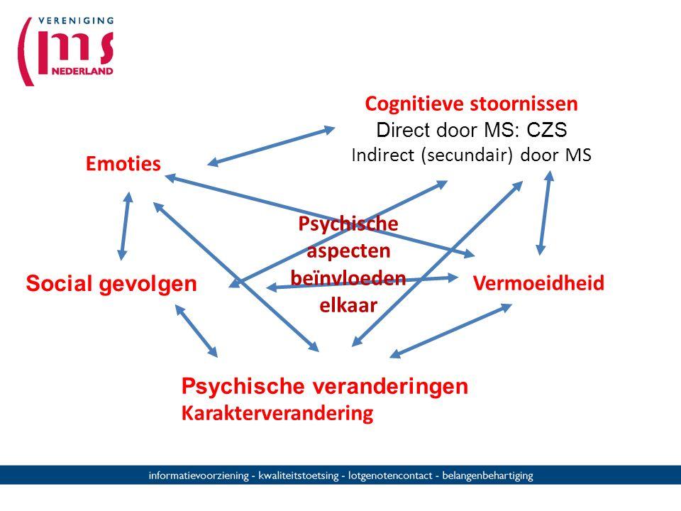 Psychische aspecten beïnvloeden elkaar