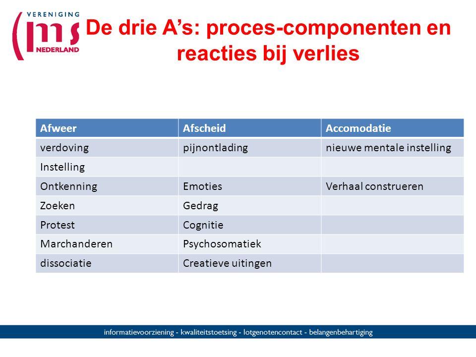 De drie A's: proces-componenten en reacties bij verlies