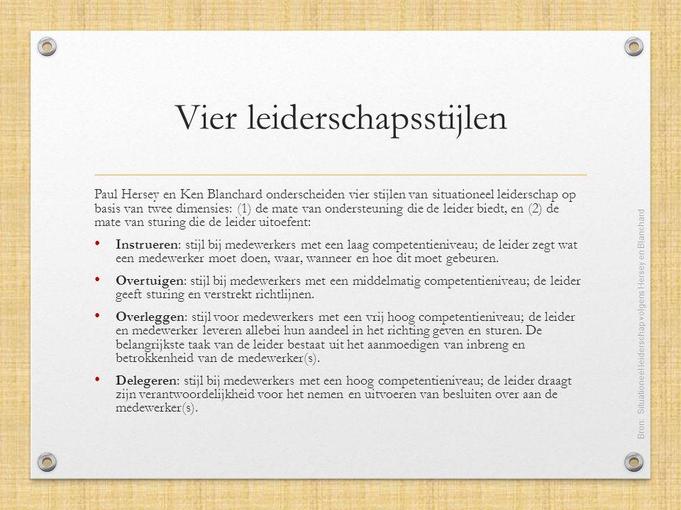 Vier leiderschapsstijlen