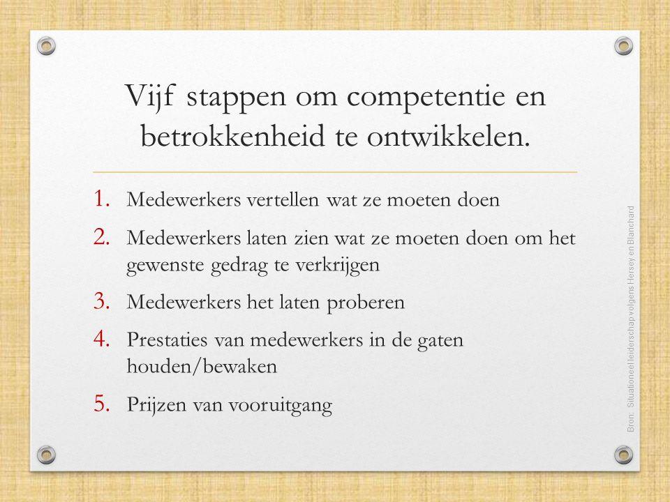 Vijf stappen om competentie en betrokkenheid te ontwikkelen.