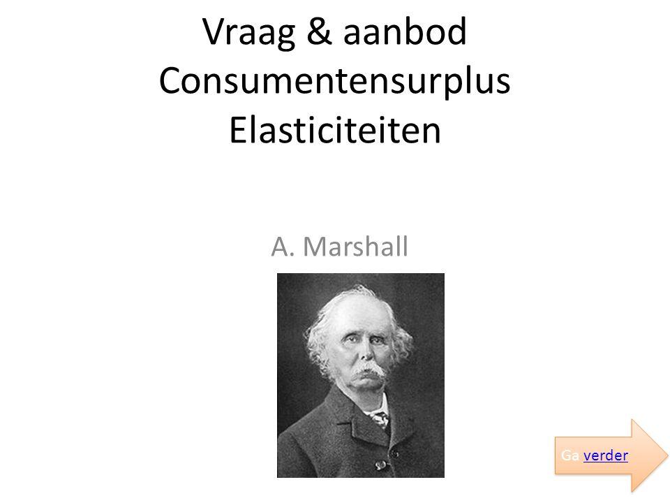 Vraag & aanbod Consumentensurplus Elasticiteiten