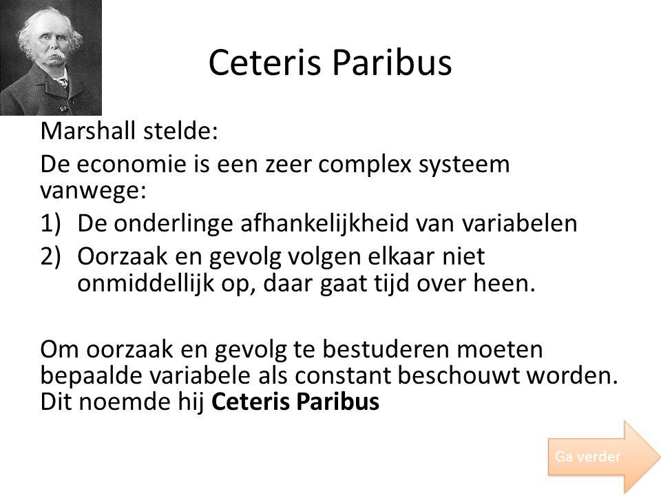Ceteris Paribus Marshall stelde: