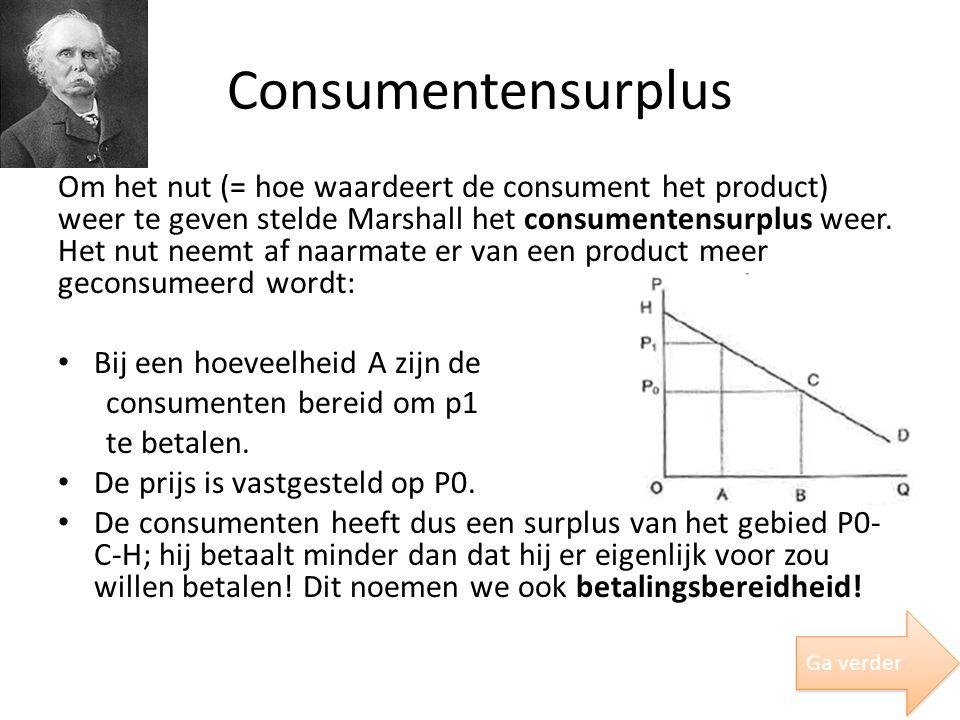 Consumentensurplus