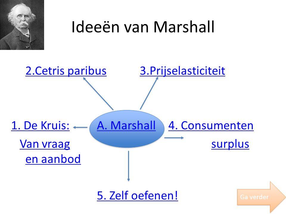 Ideeën van Marshall 2.Cetris paribus 3.Prijselasticiteit 1. De Kruis: A. Marshall 4. Consumenten Van vraag surplus en aanbod 5. Zelf oefenen!