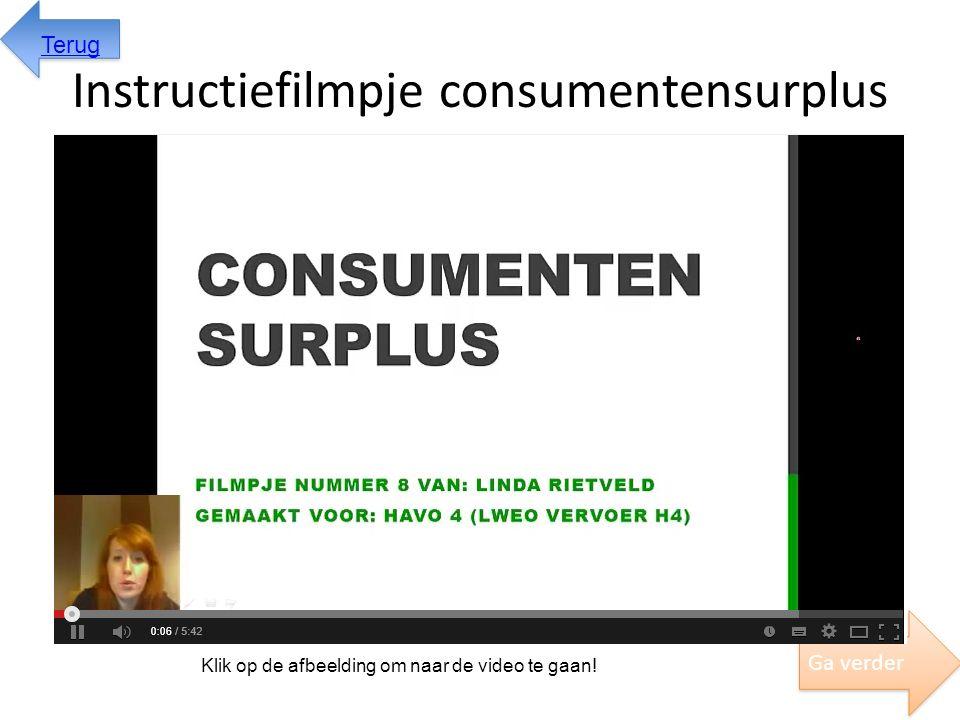Instructiefilmpje consumentensurplus