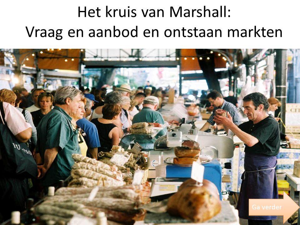 Het kruis van Marshall: Vraag en aanbod en ontstaan markten
