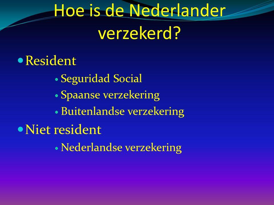 Hoe is de Nederlander verzekerd