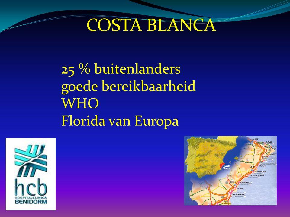 COSTA BLANCA 25 % buitenlanders goede bereikbaarheid WHO