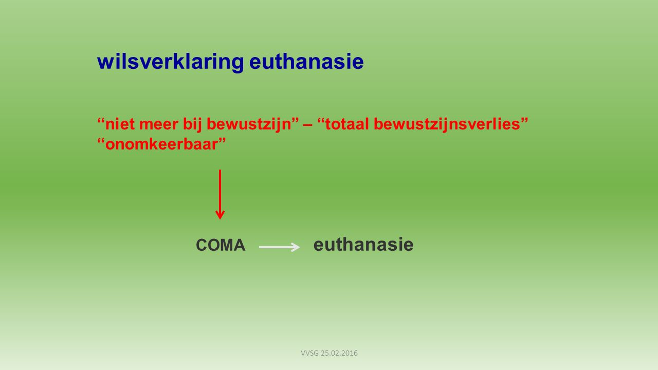 wilsverklaring euthanasie