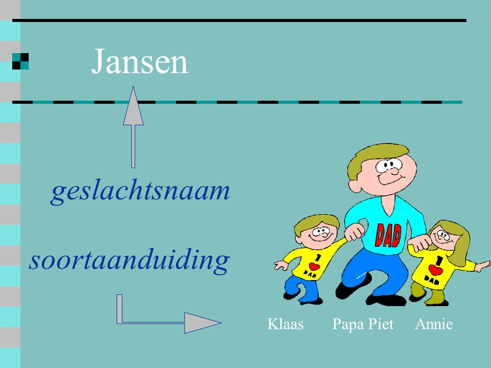 Jansen geslachtsnaam soortaanduiding Klaas Papa Piet Annie