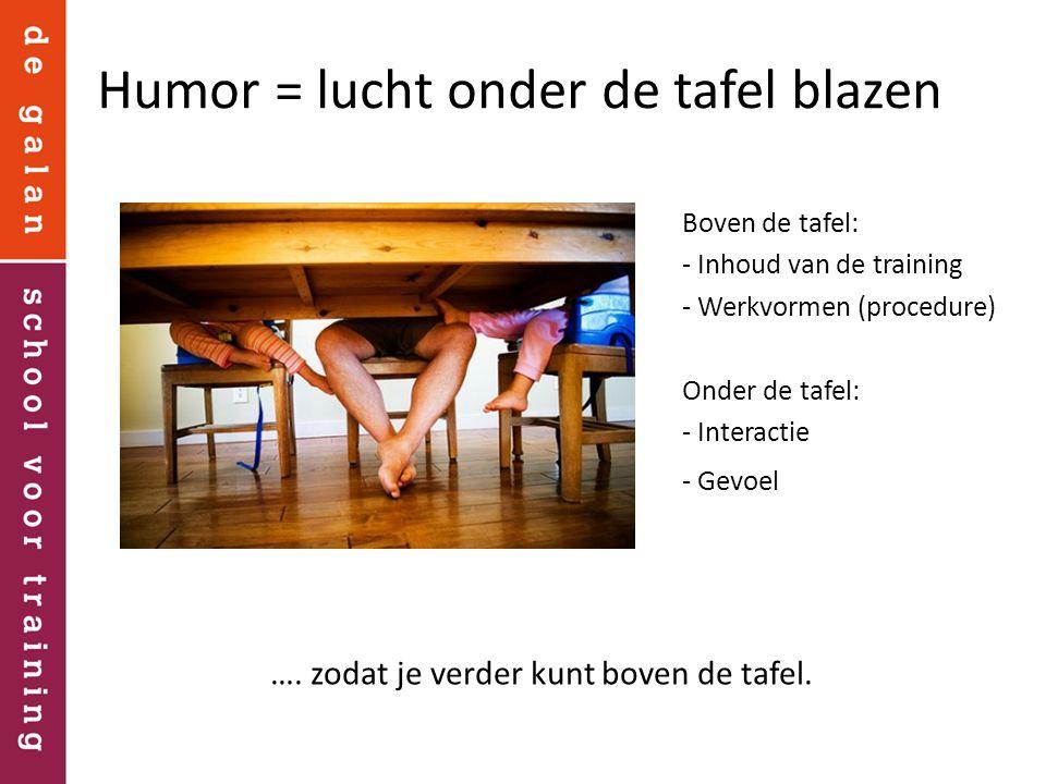 Humor = lucht onder de tafel blazen
