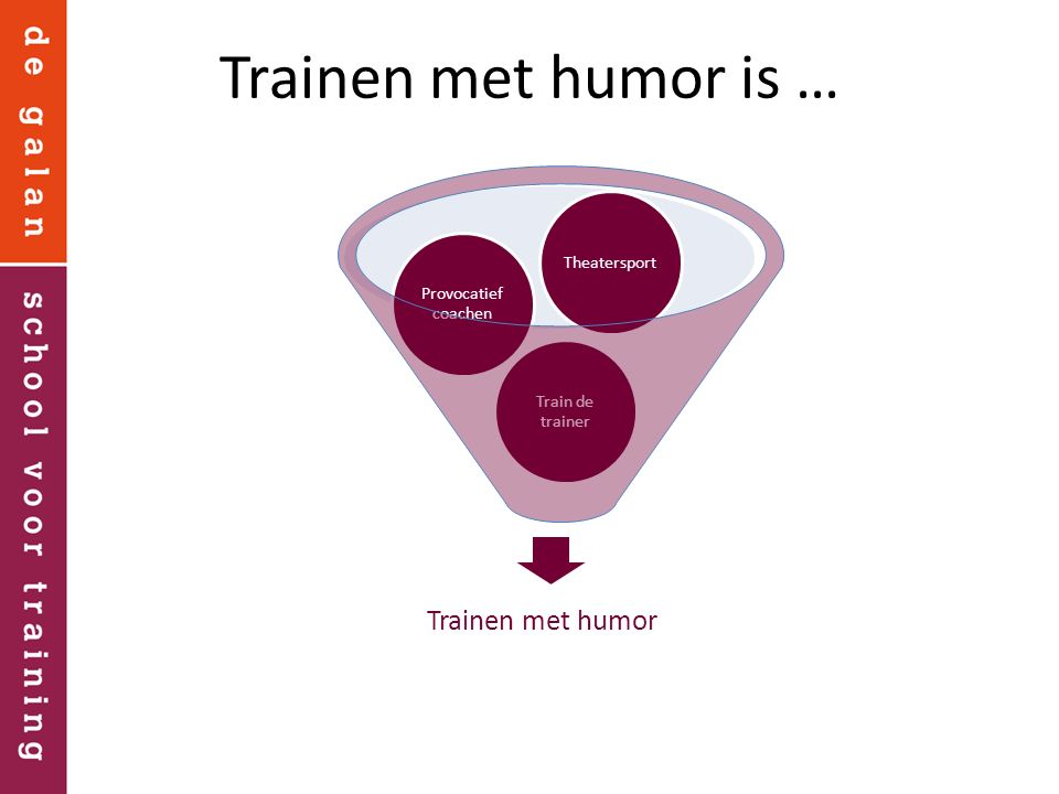 Trainen met humor is … Trainen met humor Theatersport