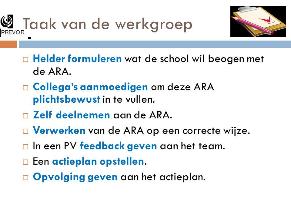 Taak van de werkgroep Helder formuleren wat de school wil beogen met de ARA. Collega's aanmoedigen om deze ARA plichtsbewust in te vullen.