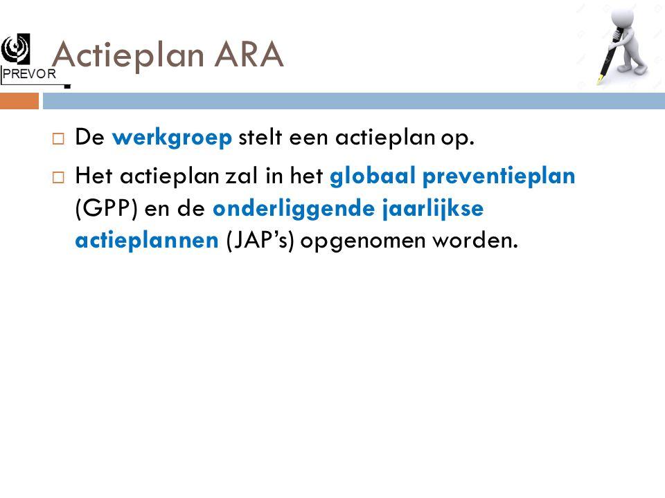 Actieplan ARA De werkgroep stelt een actieplan op.