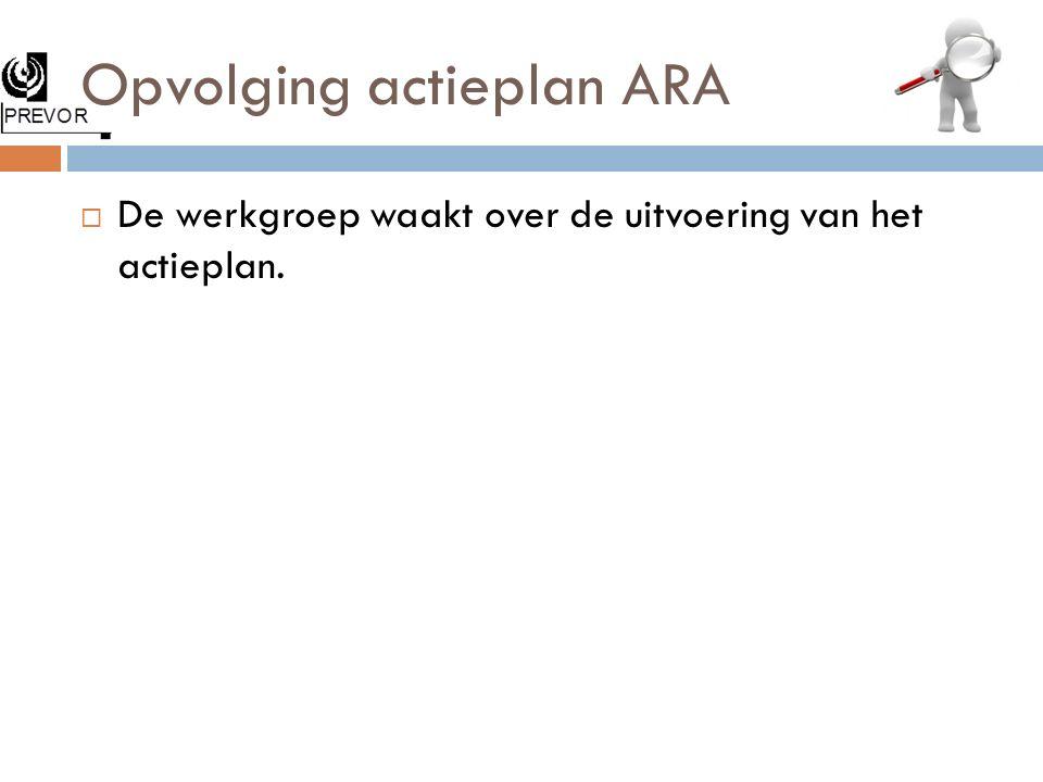 Opvolging actieplan ARA