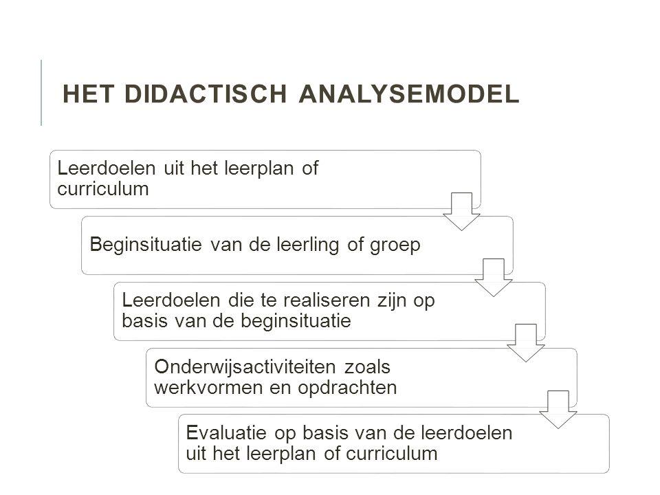 Het didactisch analysemodel