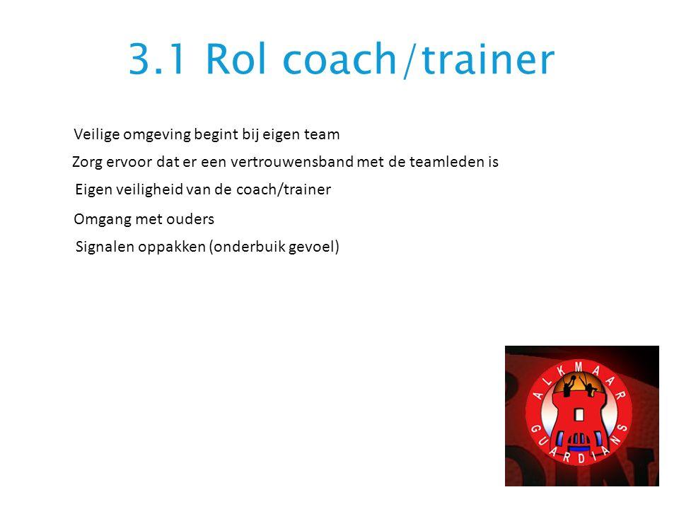 3.1 Rol coach/trainer Veilige omgeving begint bij eigen team