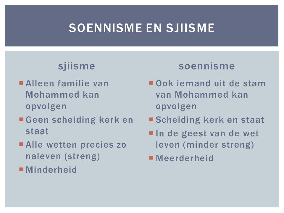 Soennisme en sjiisme sjiisme soennisme