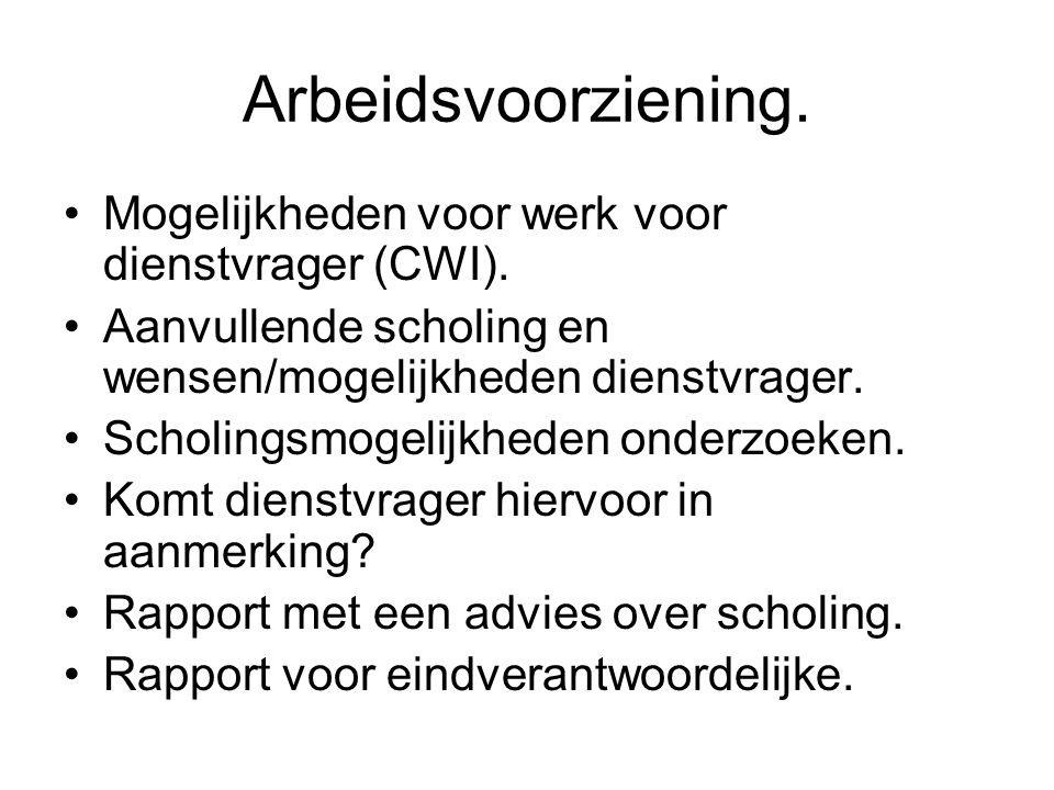 Arbeidsvoorziening. Mogelijkheden voor werk voor dienstvrager (CWI).