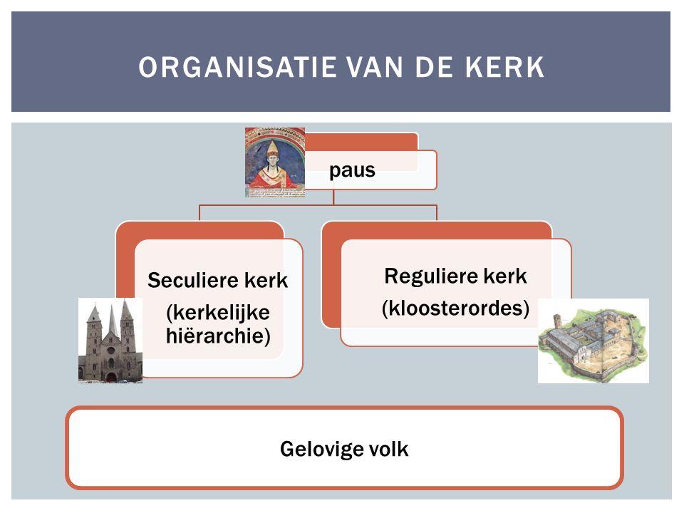 Organisatie van de kerk
