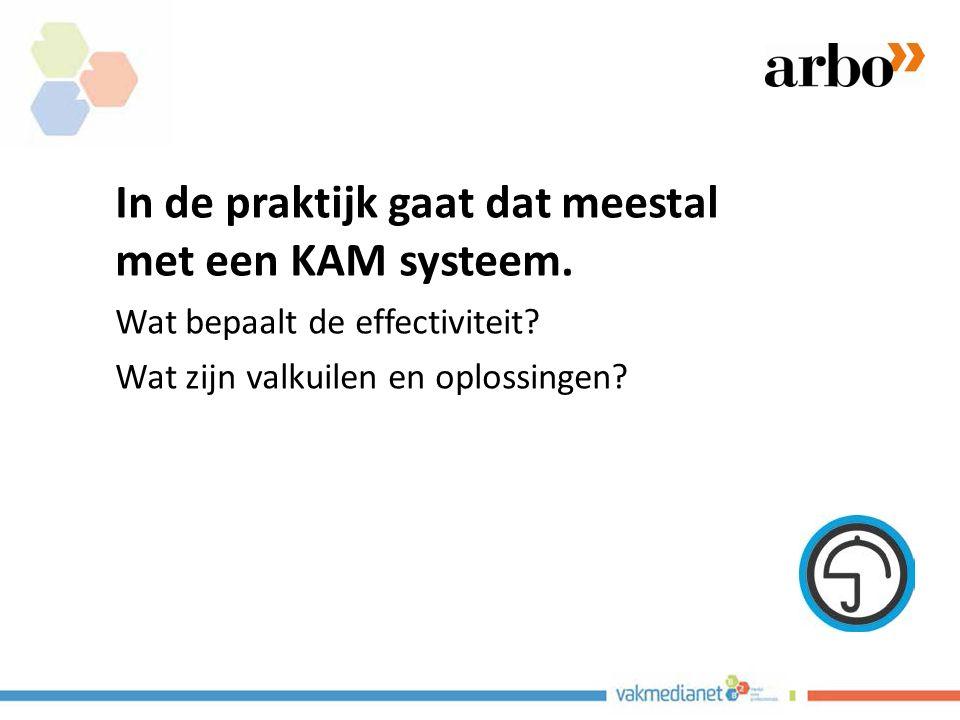 In de praktijk gaat dat meestal met een KAM systeem.