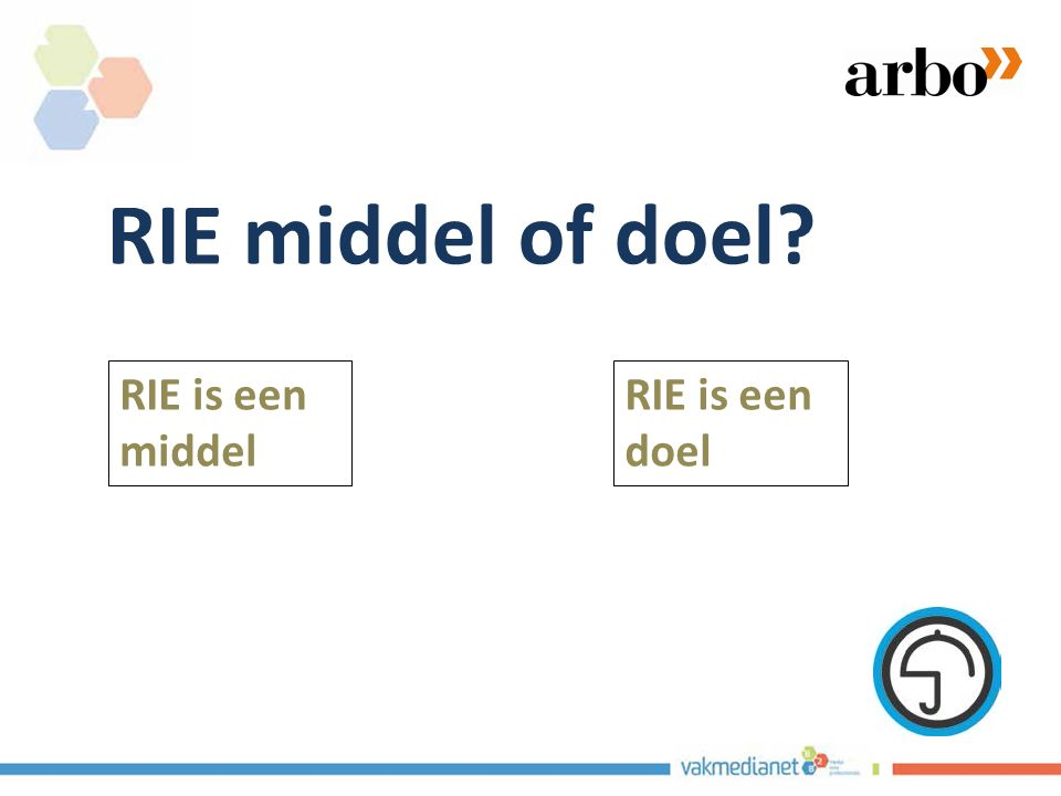 RIE middel of doel RIE is een middel RIE is een doel