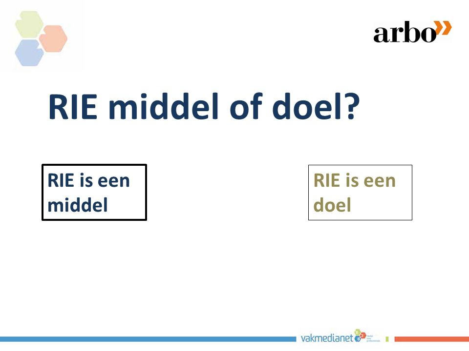 RIE middel of doel RIE is een middel RIE is een middel