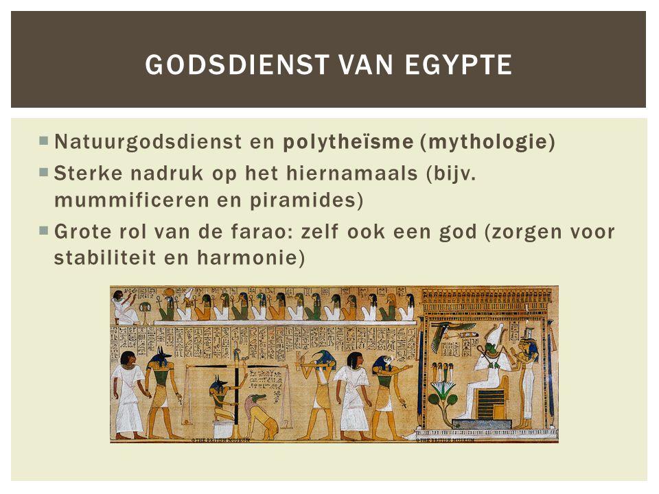 Godsdienst van Egypte Natuurgodsdienst en polytheïsme (mythologie)