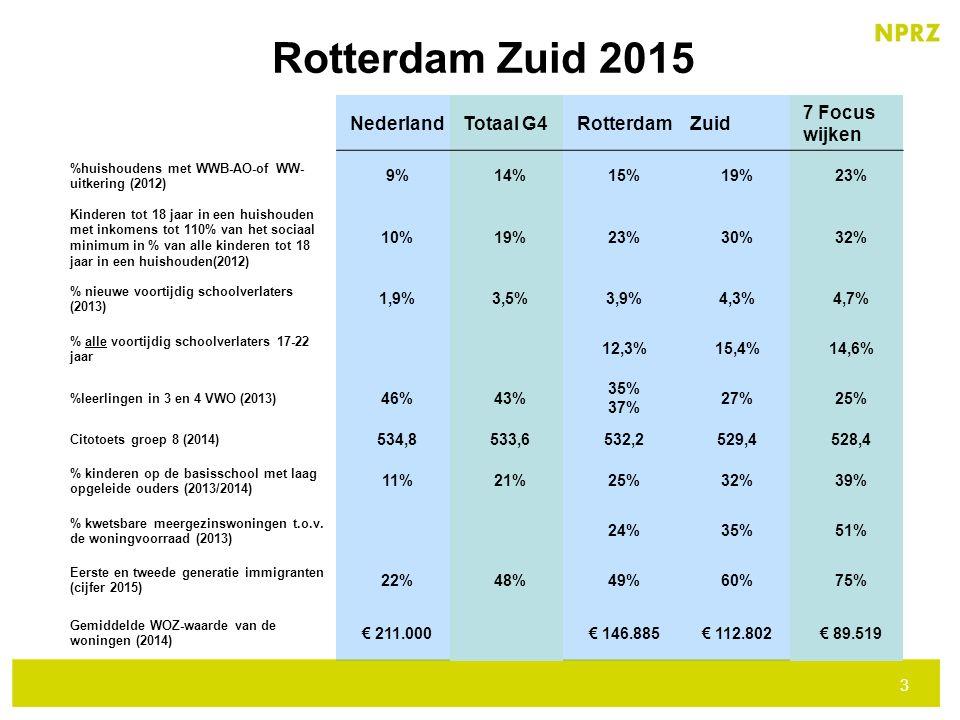 Rotterdam Zuid 2015 Nederland Totaal G4 Rotterdam Zuid 7 Focus wijken