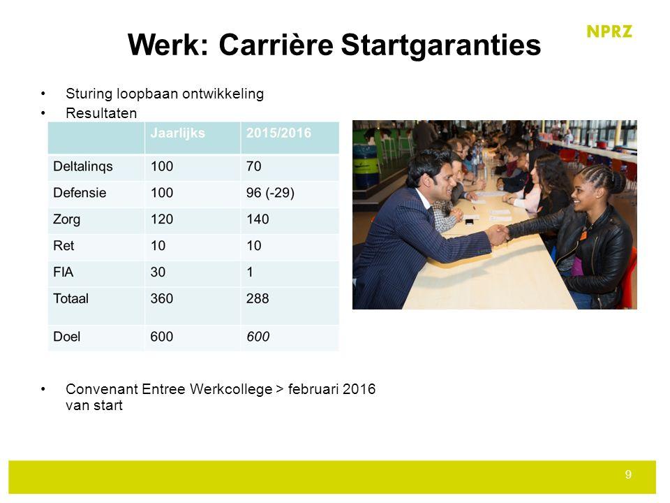 Werk: Carrière Startgaranties