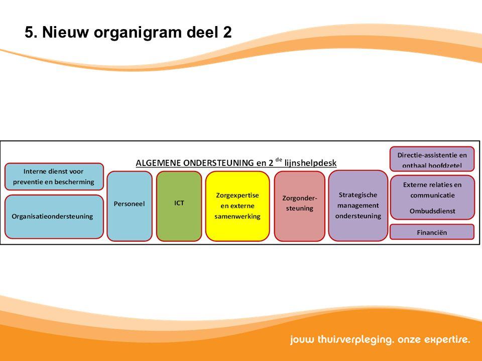 5. Nieuw organigram deel 2