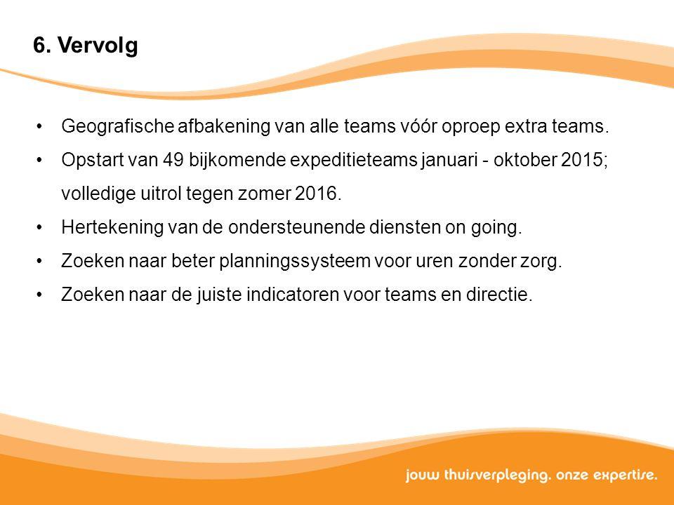 6. Vervolg Geografische afbakening van alle teams vóór oproep extra teams.