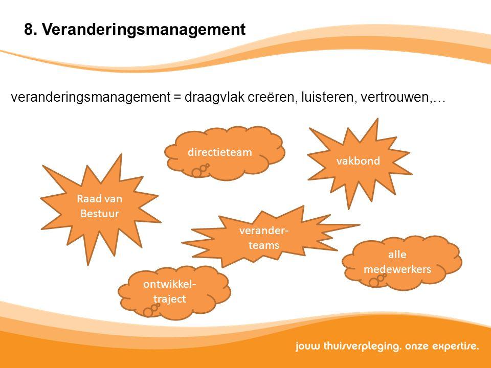 8. Veranderingsmanagement