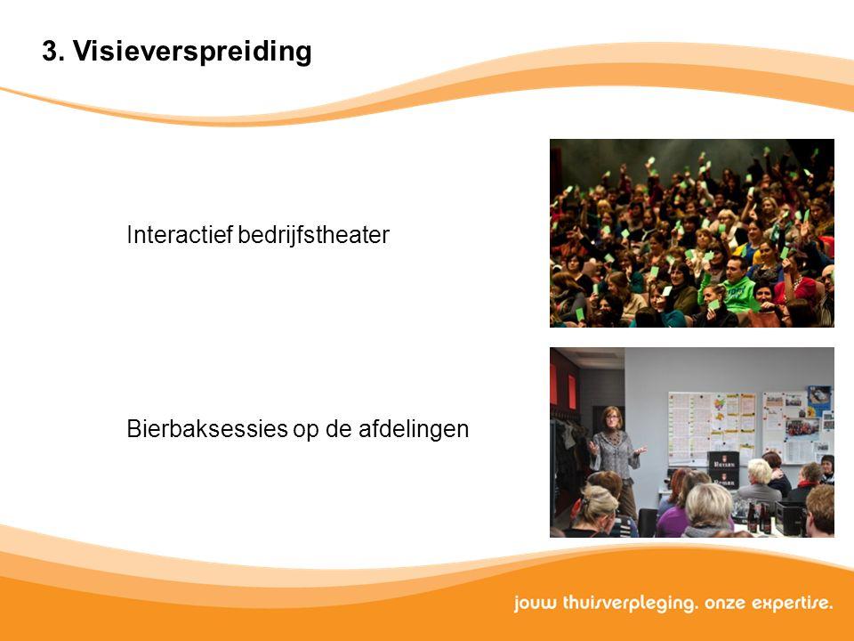 3. Visieverspreiding Interactief bedrijfstheater Bierbaksessies op de afdelingen