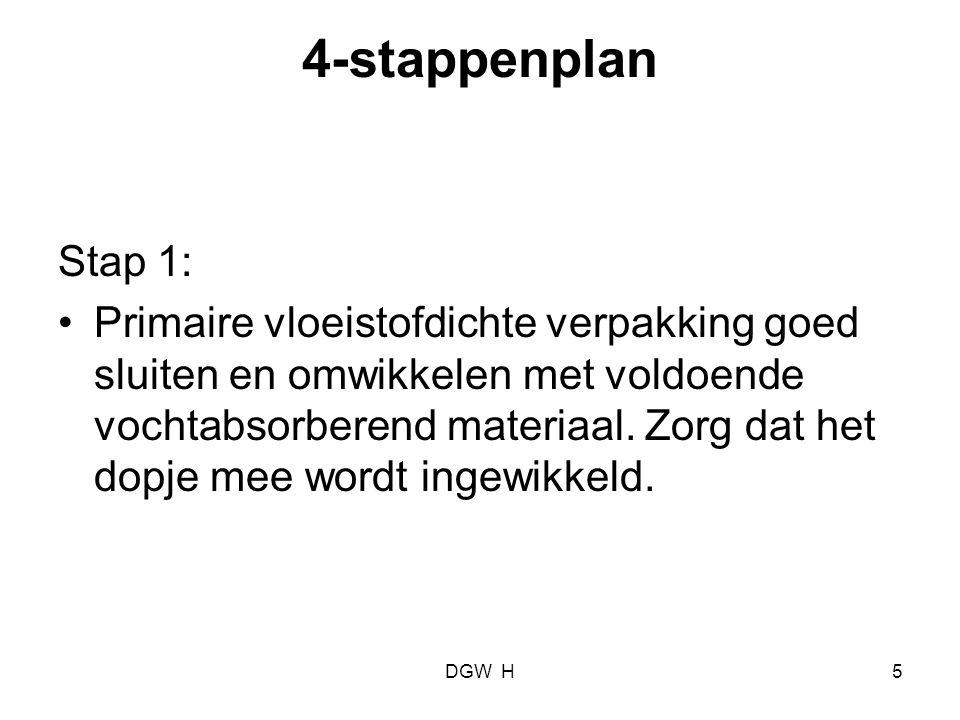 4-stappenplan Stap 1: