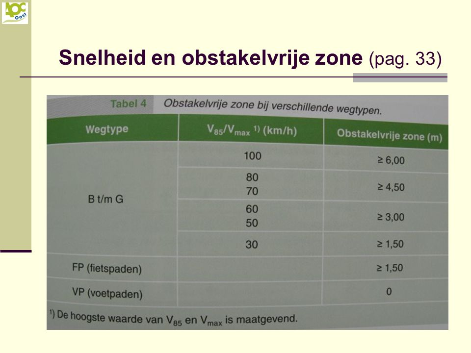 Snelheid en obstakelvrije zone (pag. 33)