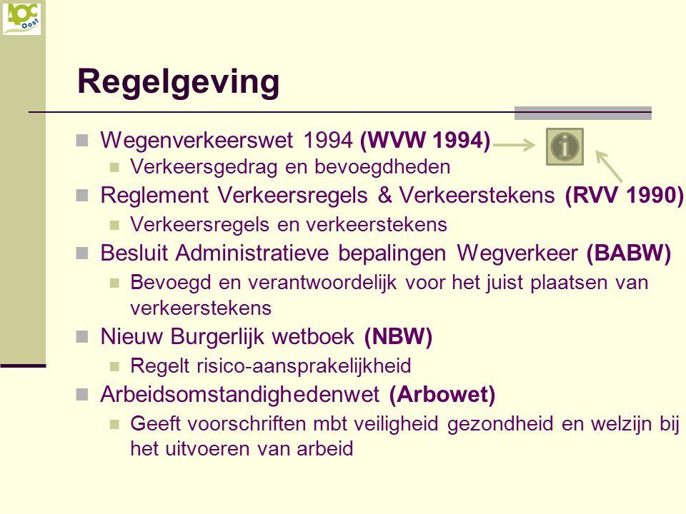 Regelgeving Wegenverkeerswet 1994 (WVW 1994)