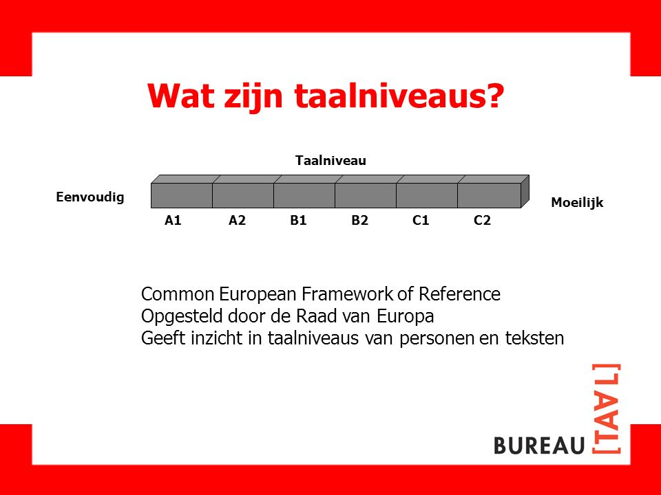 Wat zijn taalniveaus Common European Framework of Reference