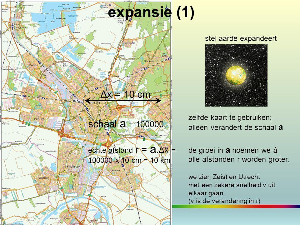 expansie (1) Δx = 10 cm schaal a = 100000 stel aarde expandeert