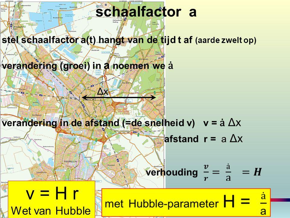 v = H r schaalfactor a Wet van Hubble