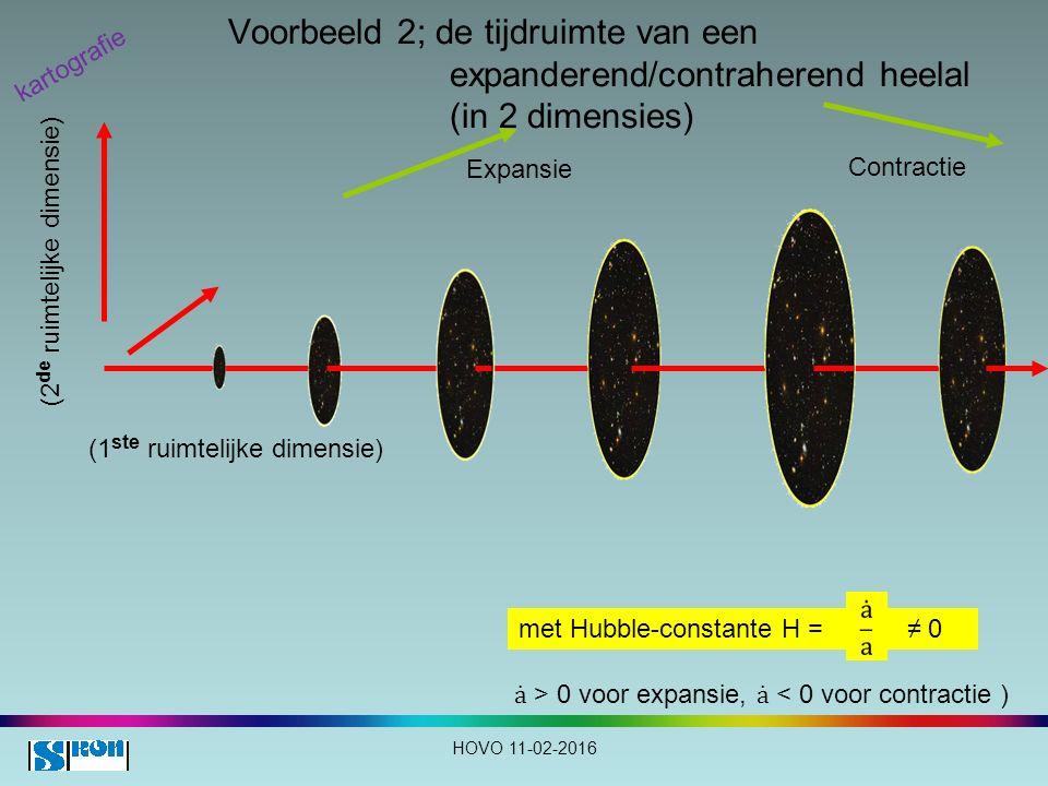 Voorbeeld 2; de tijdruimte van een expanderend/contraherend heelal (in 2 dimensies)