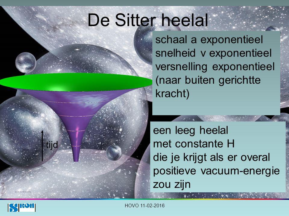 De Sitter heelal schaal a exponentieel snelheid v exponentieel