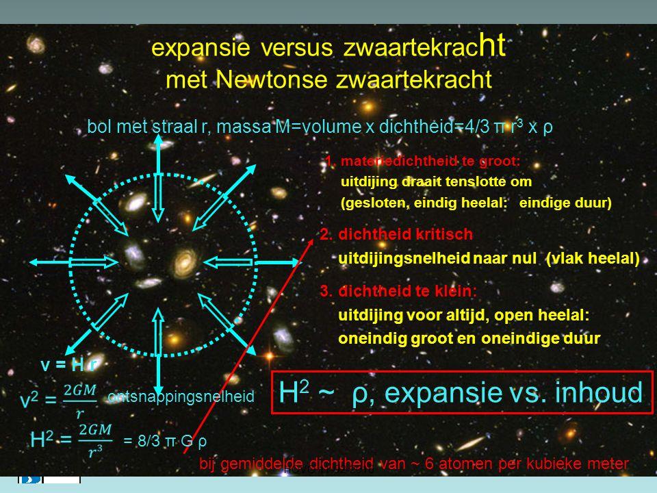 expansie versus zwaartekracht met Newtonse zwaartekracht