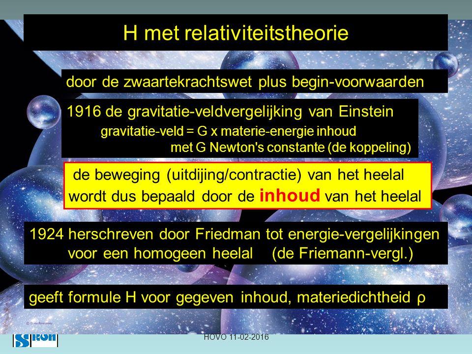 H met relativiteitstheorie