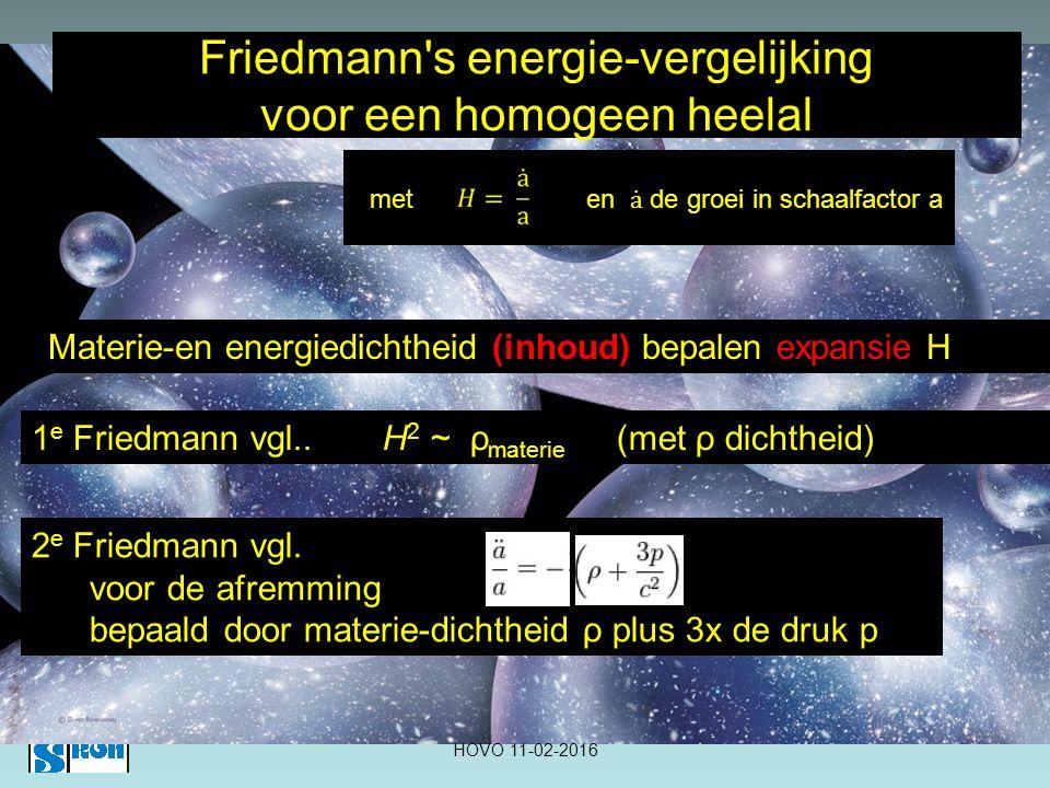 Friedmann s energie-vergelijking voor een homogeen heelal