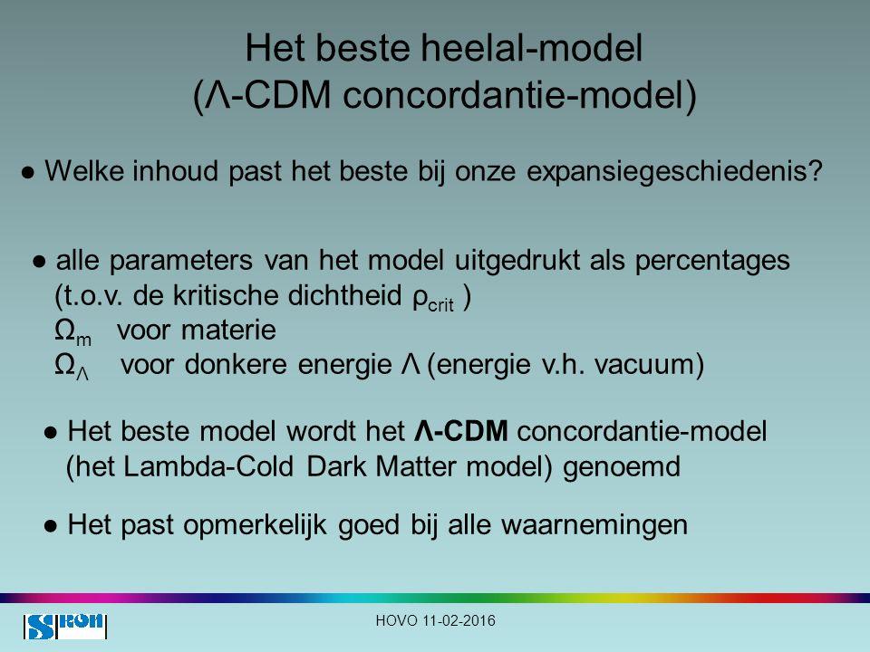 Het beste heelal-model (Λ-CDM concordantie-model)