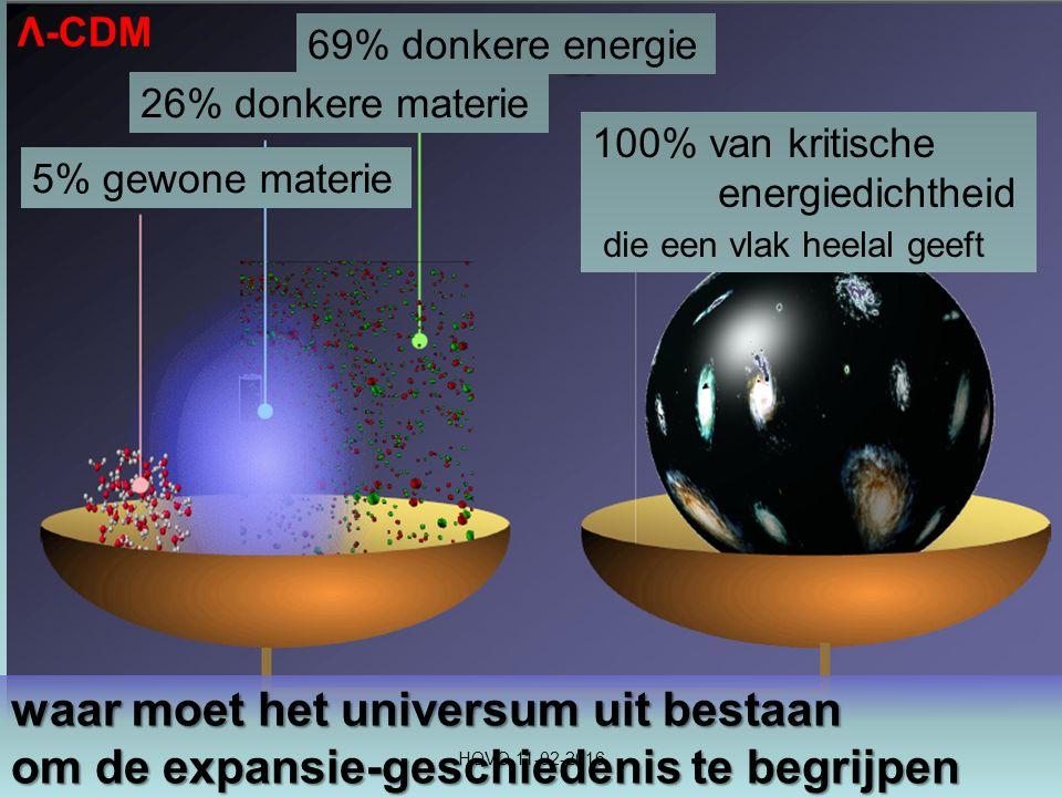 gewicht van het universum